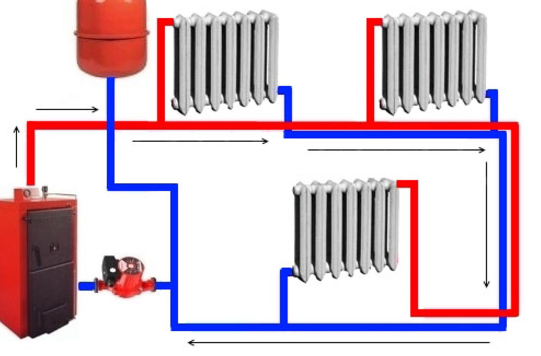 Схема монтажа естественного отопления